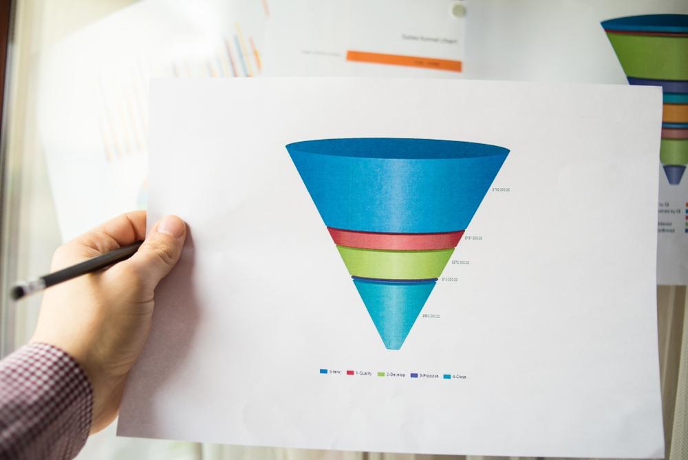 Funil de vendas como estratégia de sucesso no e-commerce